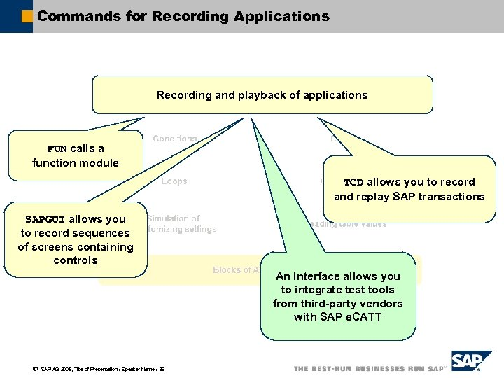 Commands for Recording Applications Recording and playback of applications FUN calls a function module