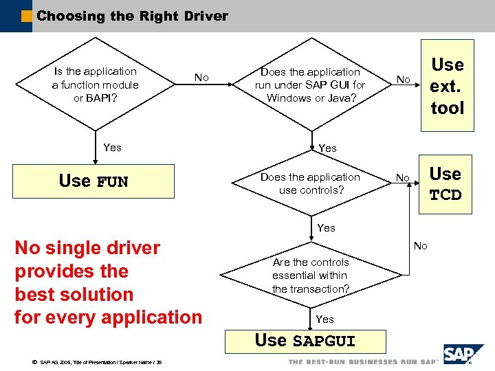 Choosing the Right Driver Is the application a function module or BAPI? No Yes