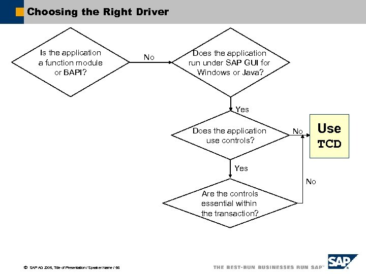 Choosing the Right Driver Is the application a function module or BAPI? No Does