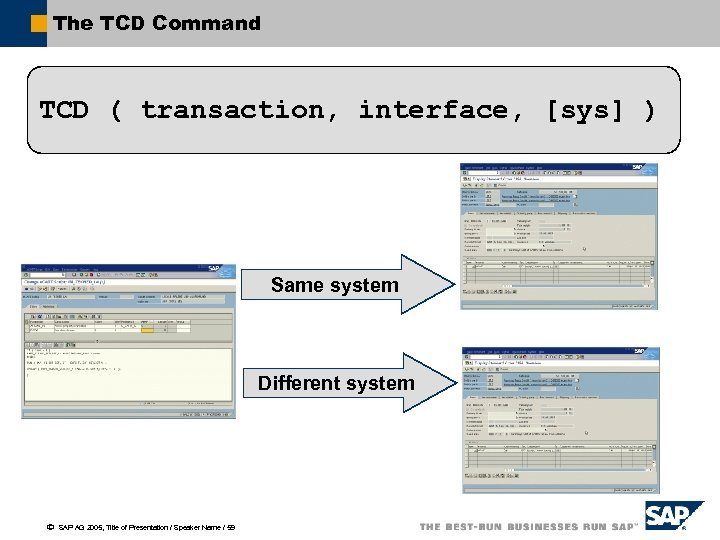The TCD Command TCD ( transaction, interface, [sys] ) Same system Different system ã