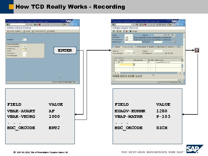 How TCD Really Works - Recording ENTER FIELD VBAK-AUART VBAK-VKORG. . . BDC_OKCODE ã