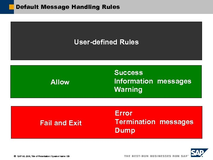 Default Message Handling Rules User-defined Rules Allow Fail and Exit ã Success Information messages
