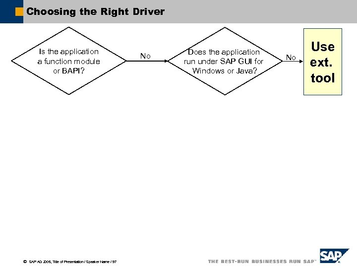Choosing the Right Driver Is the application a function module or BAPI? ã SAP