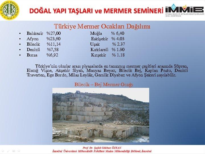 Türkiye Mermer Ocakları Dağılımı • Balıkesir %27, 00 Muğla % 6, 40 • Afyon