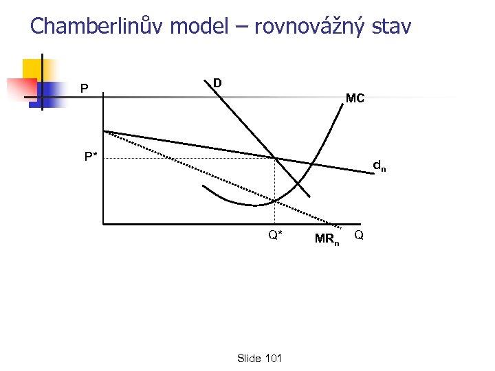 Chamberlinův model – rovnovážný stav P D MC P* dn Q* Slide 101 MRn
