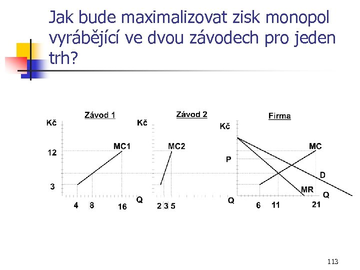 Jak bude maximalizovat zisk monopol vyrábějící ve dvou závodech pro jeden trh? 113