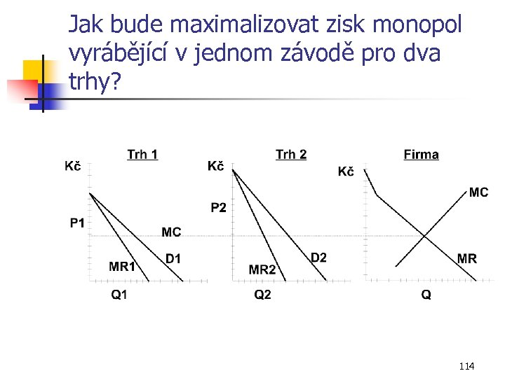 Jak bude maximalizovat zisk monopol vyrábějící v jednom závodě pro dva trhy? 114