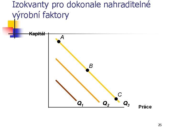 Izokvanty pro dokonale nahraditelné výrobní faktory Kapitál A B C Q 1 Q 2