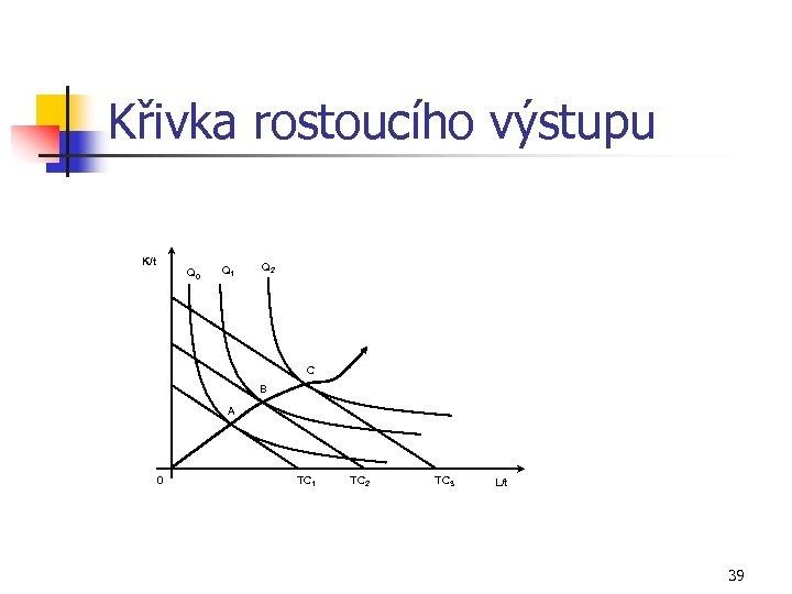 Křivka rostoucího výstupu K/t Q 0 Q 1 Q 2 C B A 0