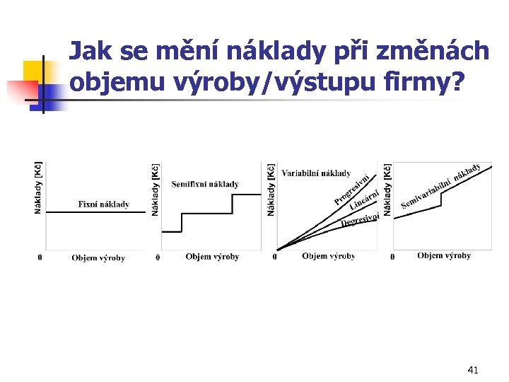 Jak se mění náklady při změnách objemu výroby/výstupu firmy? 41