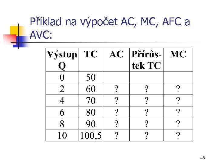Příklad na výpočet AC, MC, AFC a AVC: 46