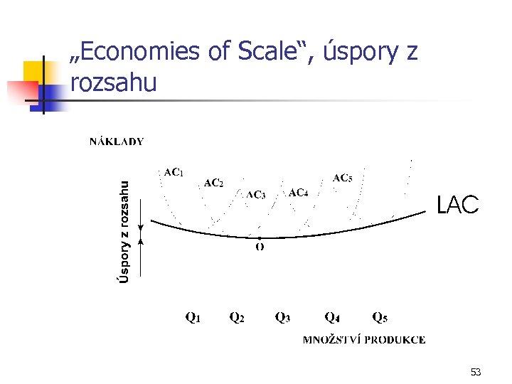 """""""Economies of Scale"""", úspory z rozsahu 53"""