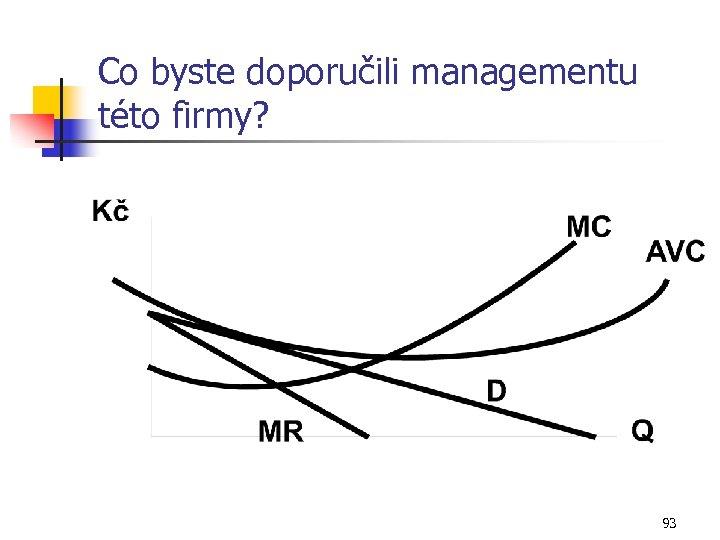 Co byste doporučili managementu této firmy? 93