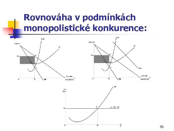 Rovnováha v podmínkách monopolistické konkurence: 95