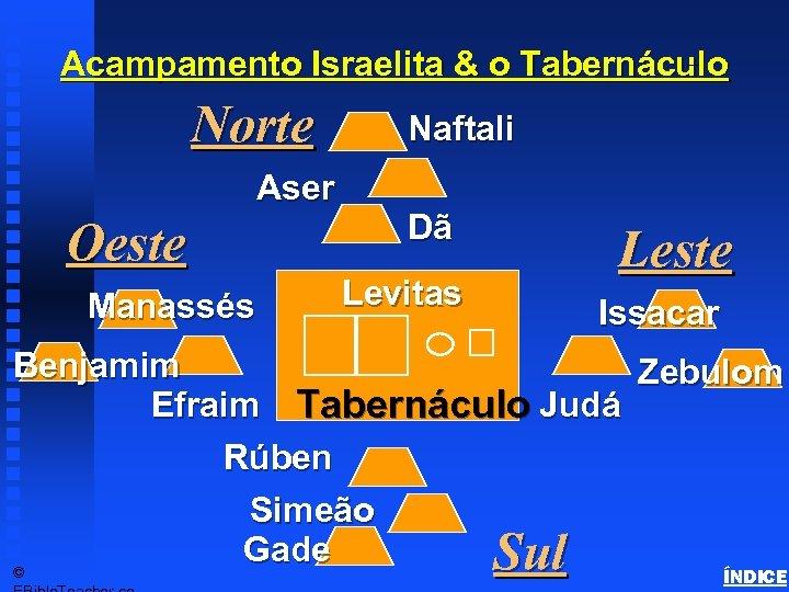 Acampamento Israelita & o Tabernáculo Tabernacle Schematics 2 Norte Aser Oeste Manassés Naftali Dã