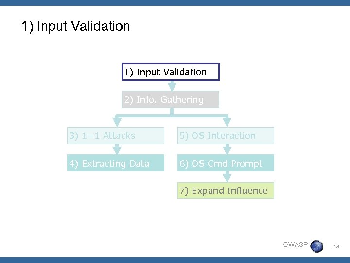 1) Input Validation 2) Info. Gathering 3) 1=1 Attacks 5) OS Interaction 4) Extracting
