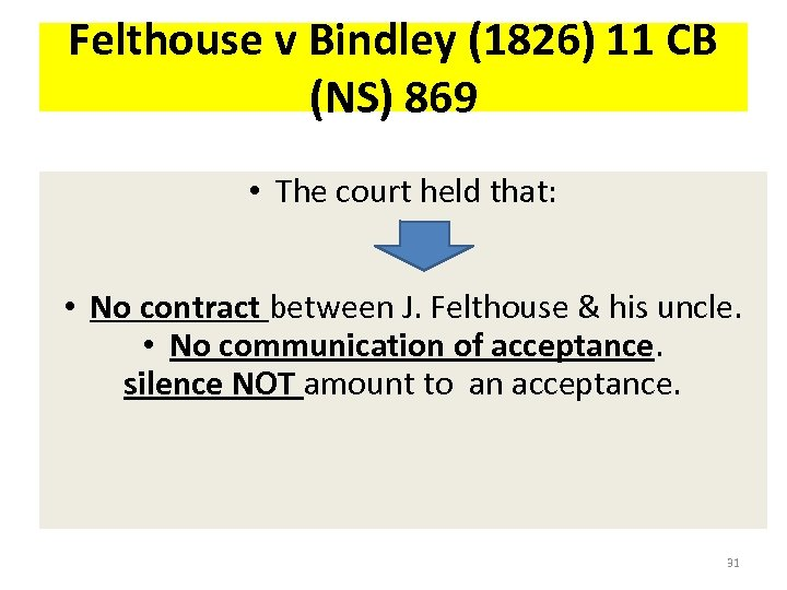 Felthouse v Bindley (1826) 11 CB (NS) 869 • The court held that: •