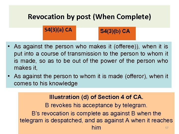 Revocation by post (When Complete) S 4(3)(a) CA S 4(3)(b) CA • As against