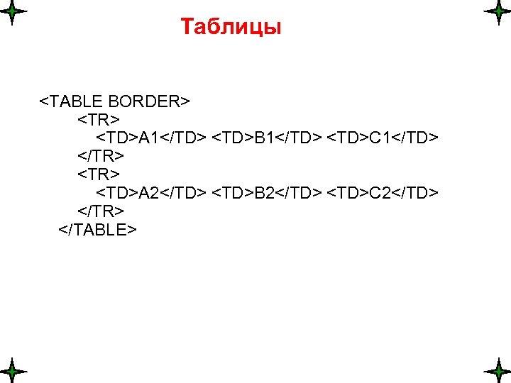 Таблицы <TABLE BORDER> <TR> <TD>A 1</TD> <TD>B 1</TD> <TD>C 1</TD> </TR> <TR> <TD>A 2</TD>