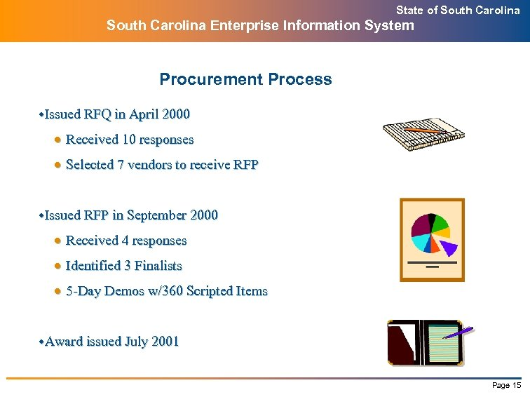 State of South Carolina Enterprise Information System Procurement Process w. Issued RFQ in April