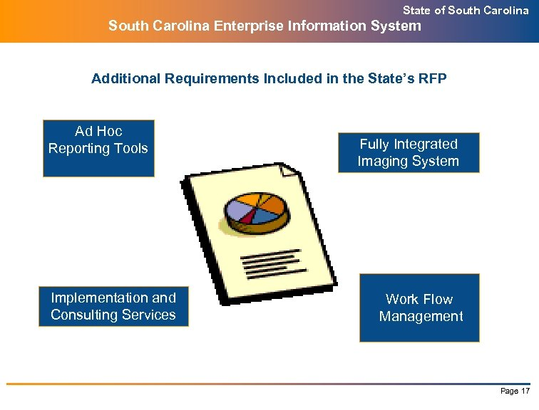 State of South Carolina Enterprise Information System Additional Requirements Included in the State's RFP