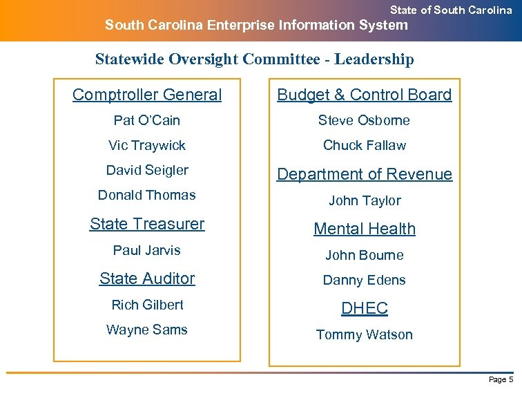 State of South Carolina Enterprise Information System Statewide Oversight Committee - Leadership Comptroller General