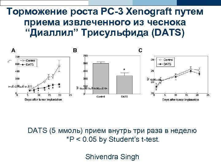 """Торможение роста PC-3 Xenograft путем приема извлеченного из чеснока """"Диаллил"""" Трисульфида (DATS) A B"""