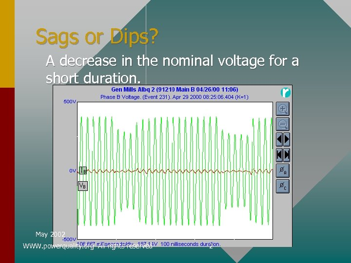 Sags or Dips? A decrease in the nominal voltage for a short duration. May