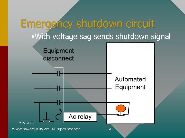 Emergency shutdown circuit • With voltage sag sends shutdown signal May 2002 WWW. powerquality.