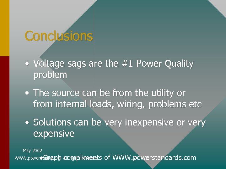 Conclusions • Voltage sags are the #1 Power Quality problem • The source can