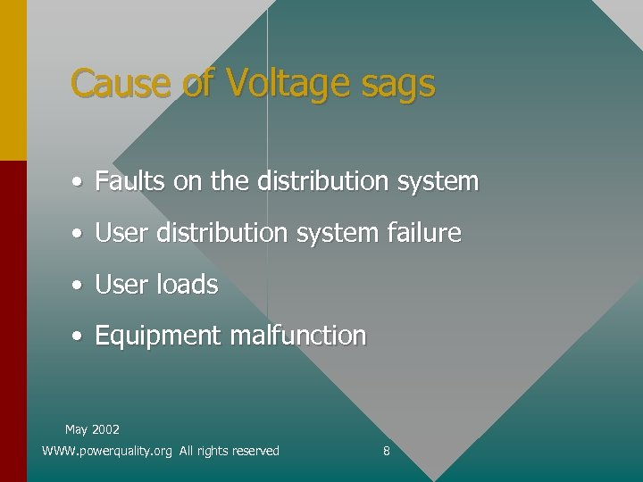 Cause of Voltage sags • Faults on the distribution system • User distribution system