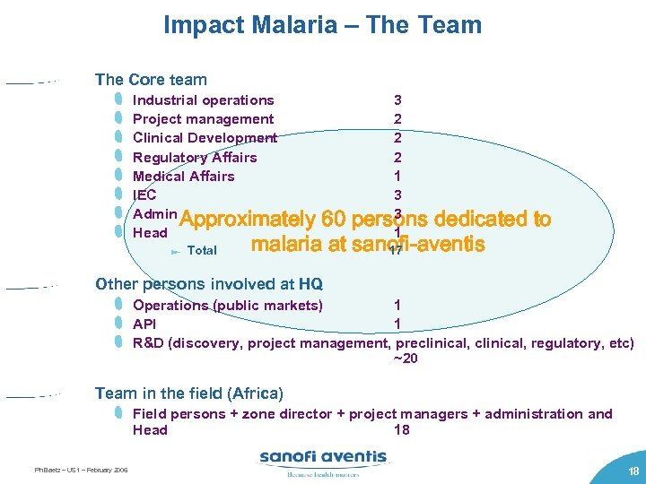 Impact Malaria – The Team The Core team Industrial operations Project management Clinical Development