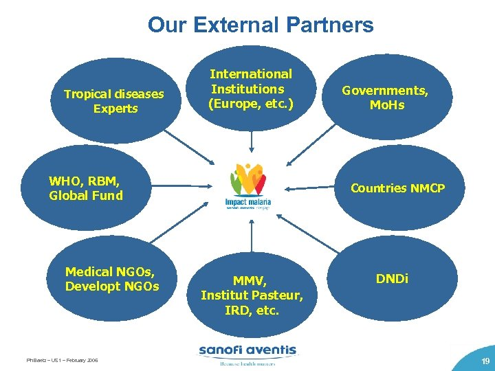 Our External Partners Tropical diseases Experts International Institutions (Europe, etc. ) WHO, RBM, Global