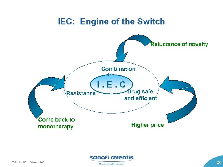 IEC: Engine of the Switch Reluctance of novelty Combination I. E. C Resistance Come