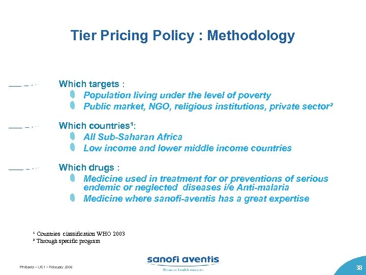 Tier Pricing Policy : Methodology Which targets : Population living under the level of