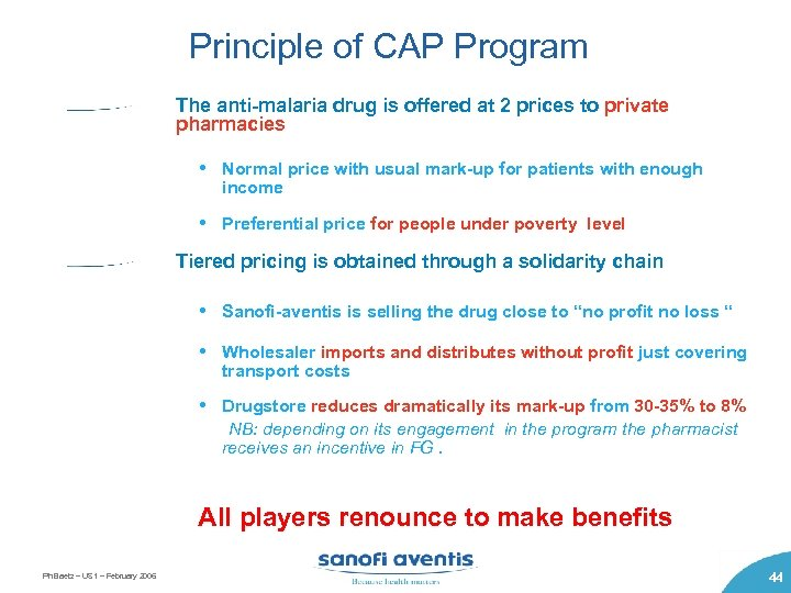 Principle of CAP Program The anti-malaria drug is offered at 2 prices to private