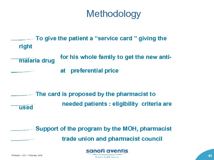 "Methodology To give the patient a ""service card "" giving the right for his"