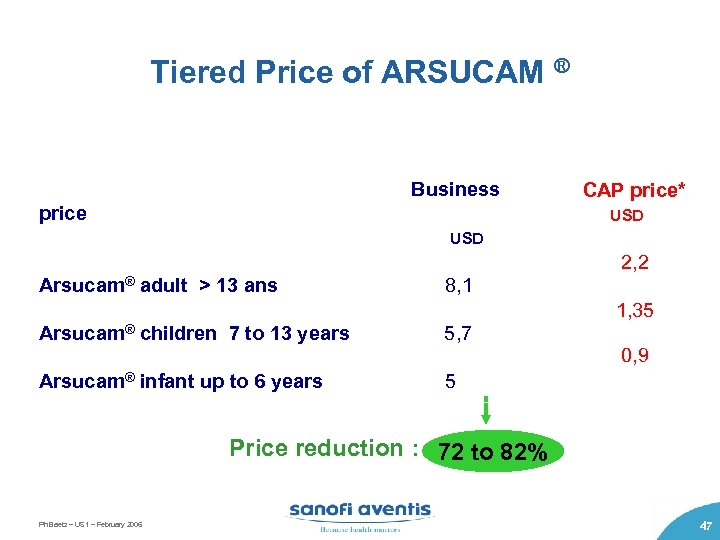 Tiered Price of ARSUCAM ® Business price USD Arsucam® adult > 13 ans 8,