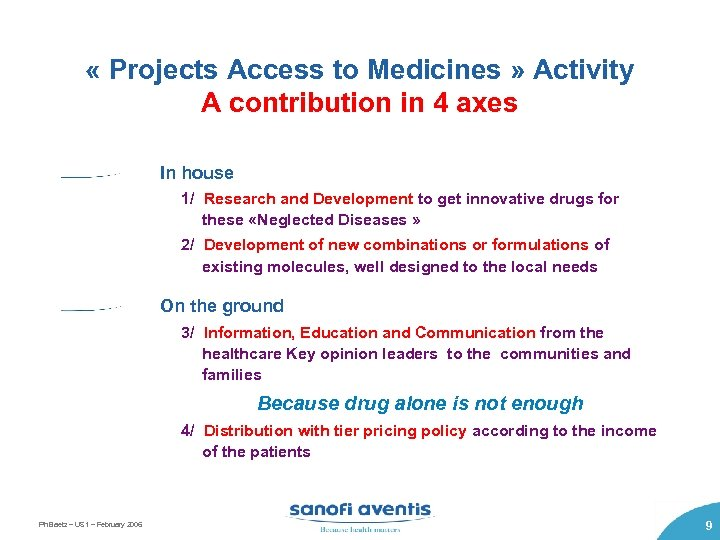 « Projects Access to Medicines » Activity A contribution in 4 axes In