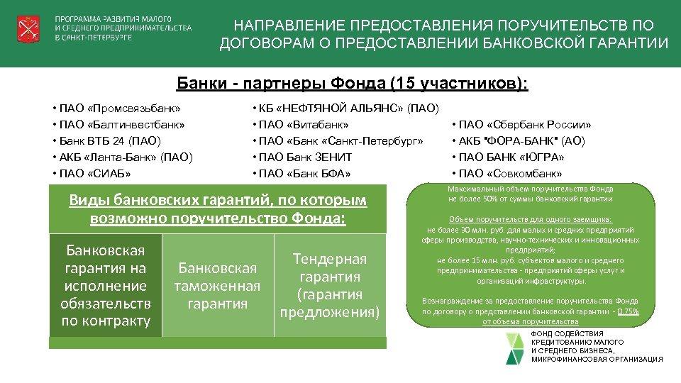 НАПРАВЛЕНИЕ ПРЕДОСТАВЛЕНИЯ ПОРУЧИТЕЛЬСТВ ПО ДОГОВОРАМ О ПРЕДОСТАВЛЕНИИ БАНКОВСКОЙ ГАРАНТИИ Банки - партнеры Фонда (15