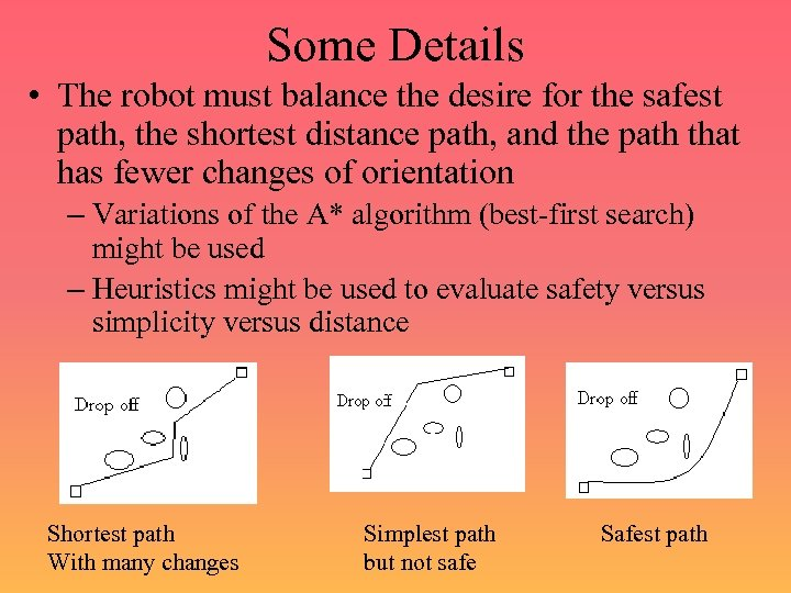Some Details • The robot must balance the desire for the safest path, the