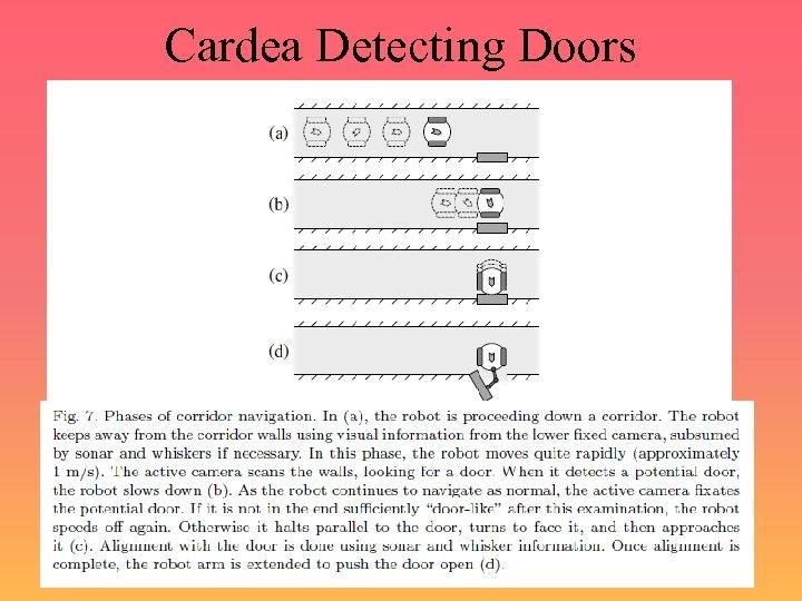 Cardea Detecting Doors
