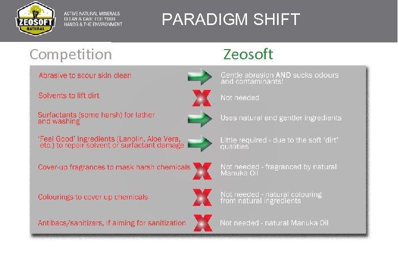 PARADIGM SHIFT Competition Zeosoft