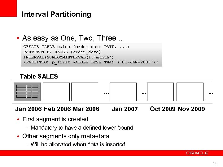 Interval Partitioning • As easy as One, Two, Three. . CREATE TABLE sales (order_date