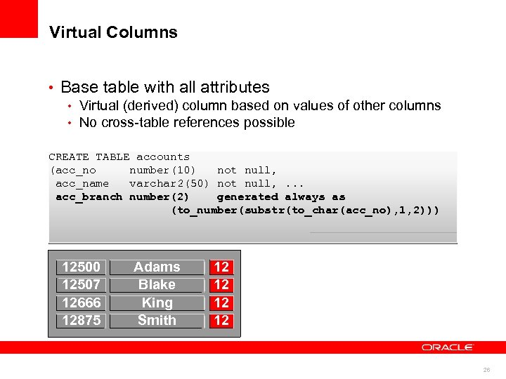 Virtual Columns • Base table with all attributes • Virtual (derived) column based on