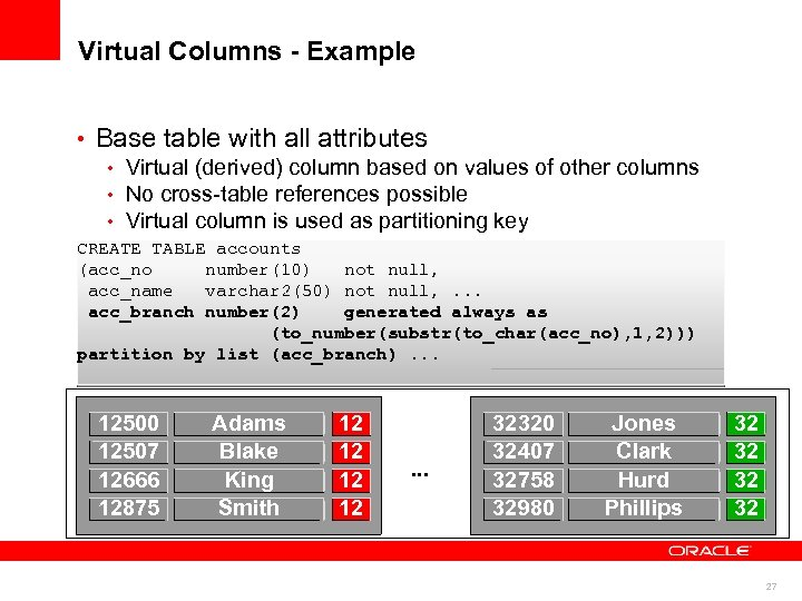 Virtual Columns - Example • Base table with all attributes • Virtual (derived) column