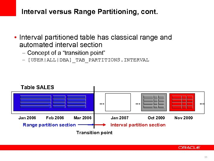 Interval versus Range Partitioning, cont. • Interval partitioned table has classical range and automated