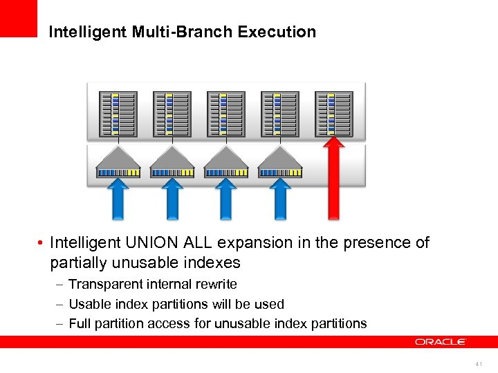 Intelligent Multi-Branch Execution • Intelligent UNION ALL expansion in the presence of partially unusable