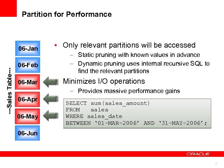 Partition for Performance ---Sales Table--- 06 -Jan 06 -Feb 06 -Mar • Only relevant