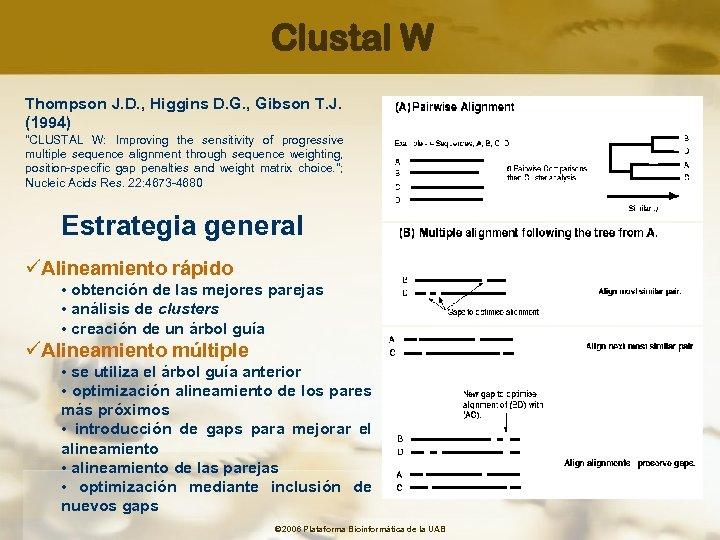 Clustal W Thompson J. D. , Higgins D. G. , Gibson T. J. (1994)